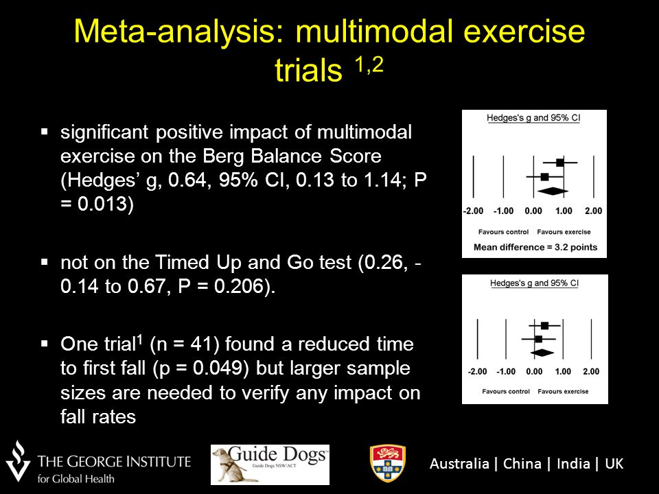 Meta-analysis: multimodal exercise trials 1,2