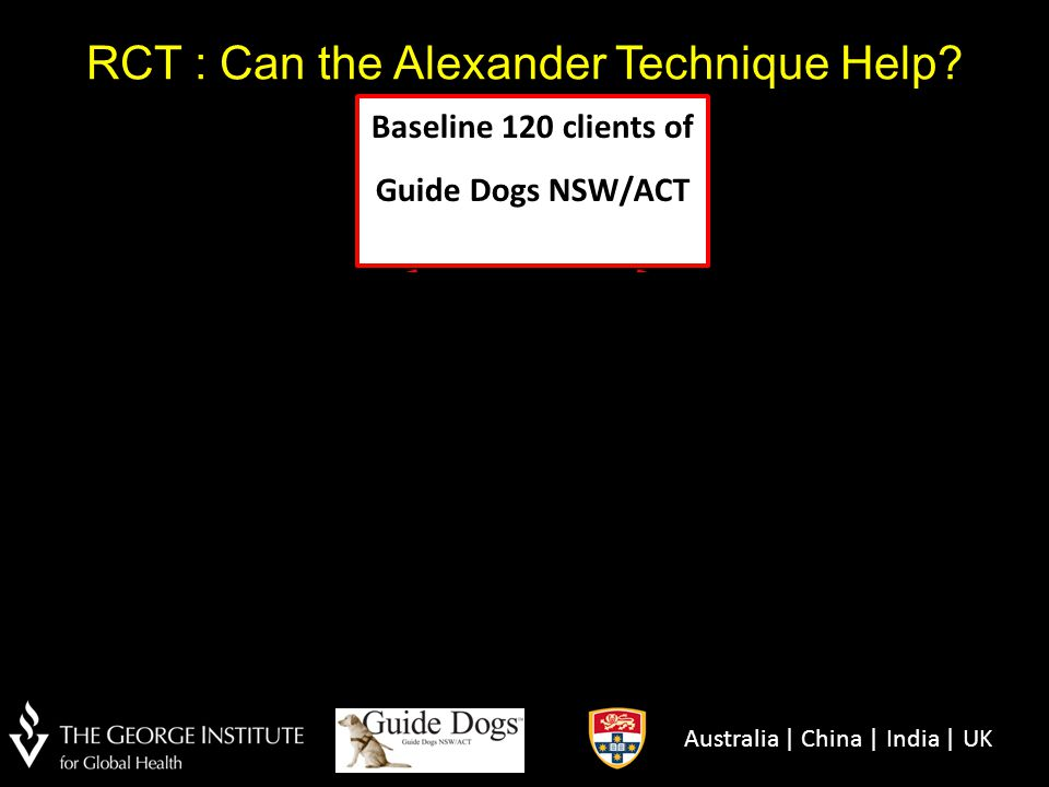 RCT : Can the Alexander Technique Help