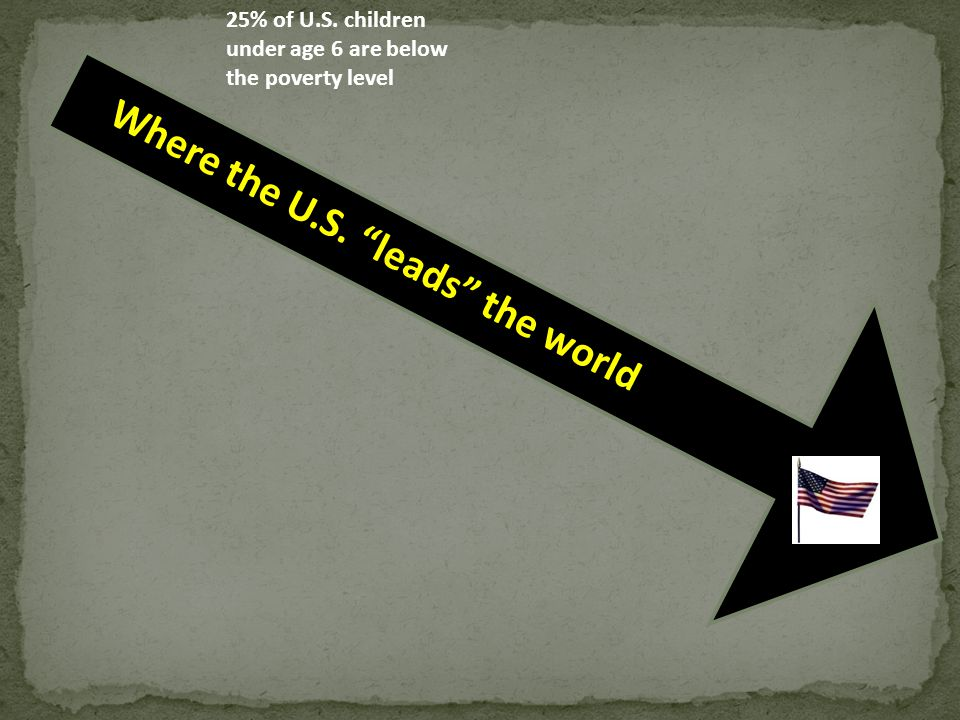 Where the U.S. leads the world