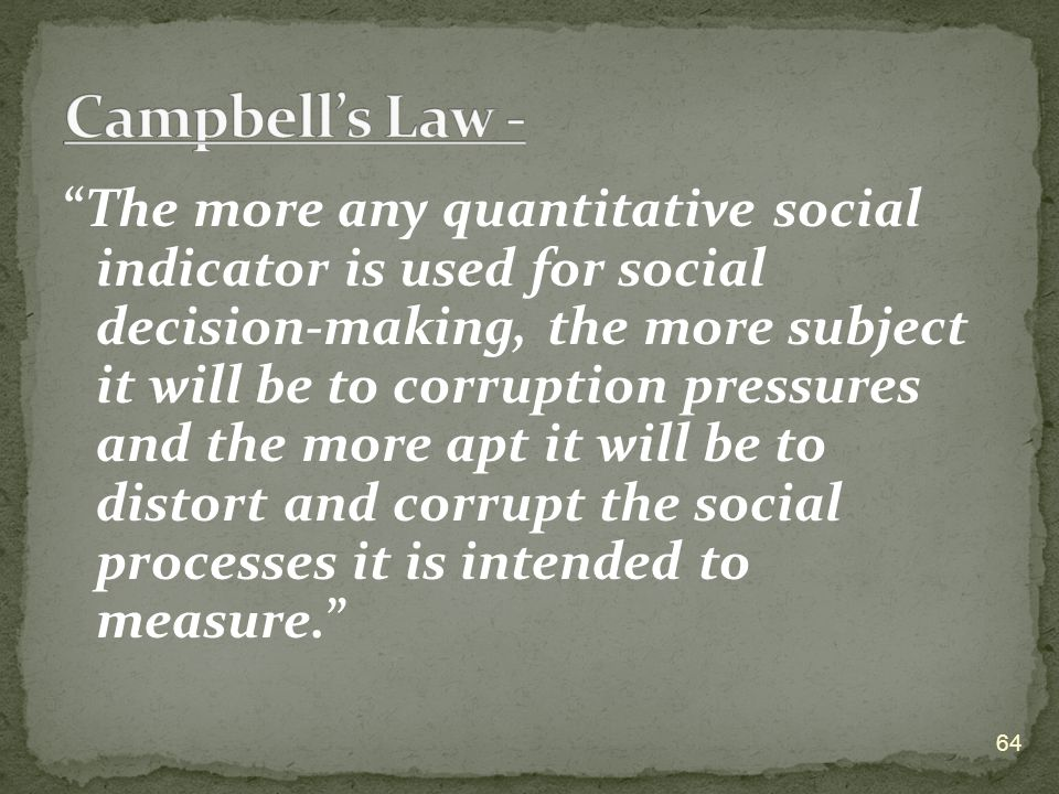 Campbell's Law -