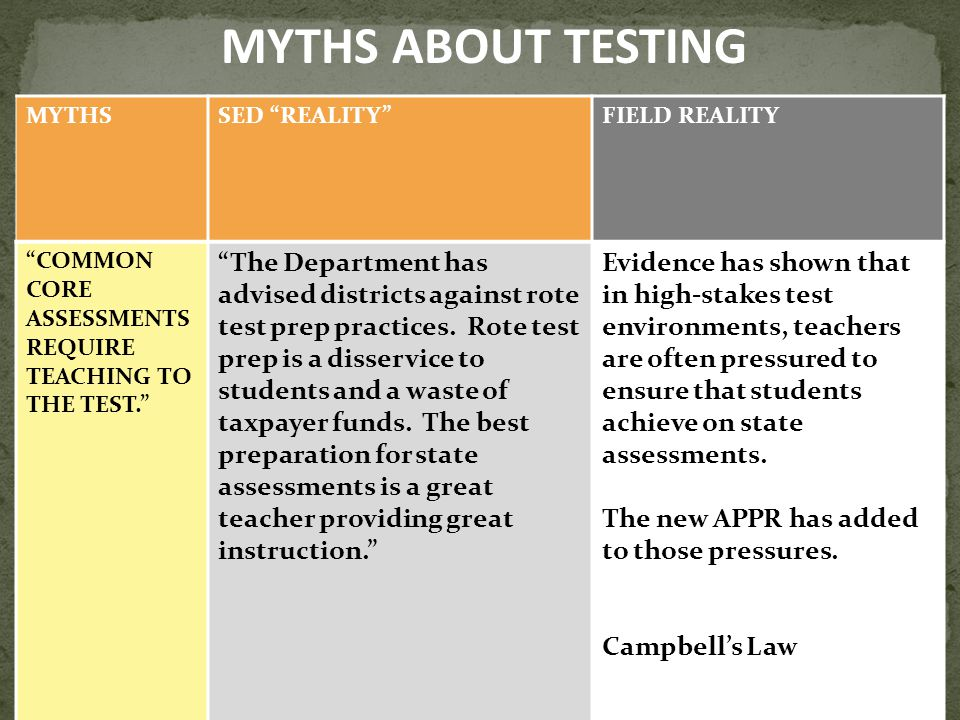 MYTHS ABOUT TESTING MYTHS. SED REALITY FIELD REALITY. COMMON CORE ASSESSMENTS REQUIRE TEACHING TO THE TEST.