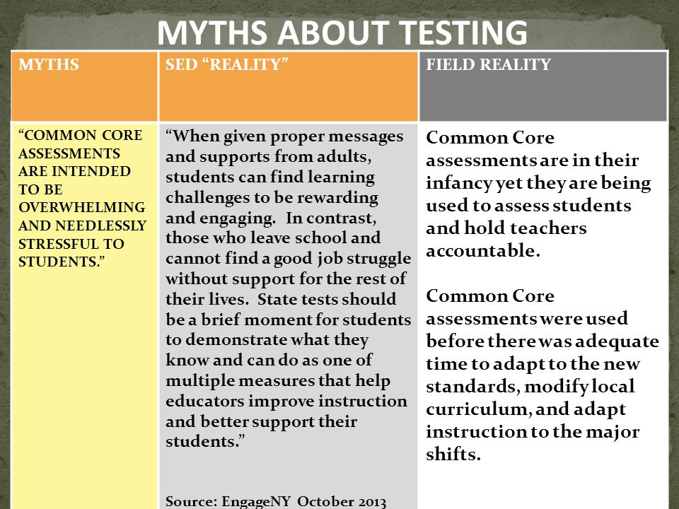 MYTHS ABOUT TESTING MYTHS. SED REALITY FIELD REALITY.