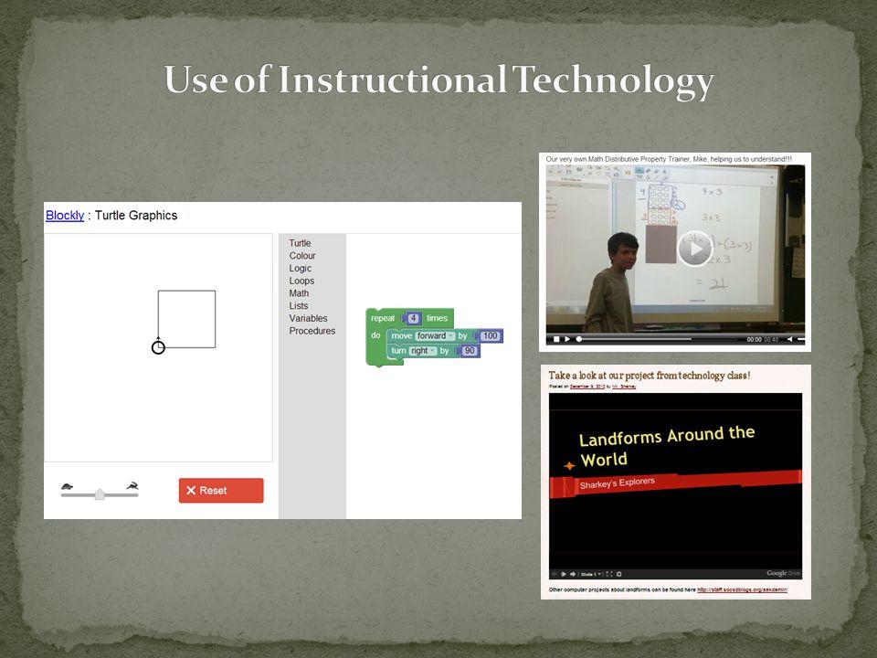 Use of Instructional Technology