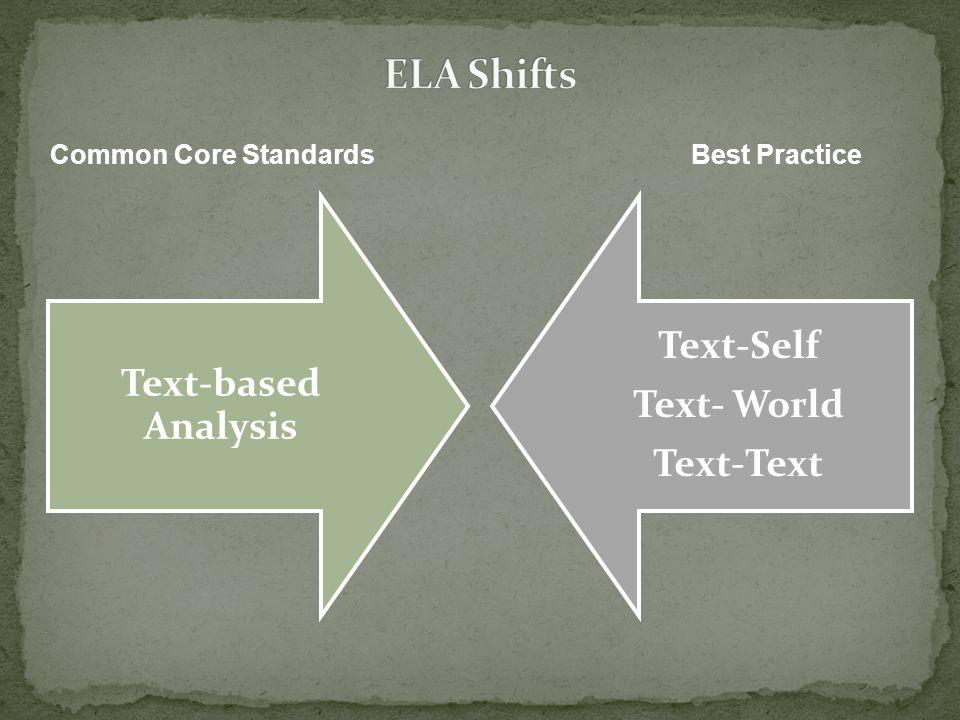 ELA Shifts Text-Self Text-based Analysis Text- World Text-Text