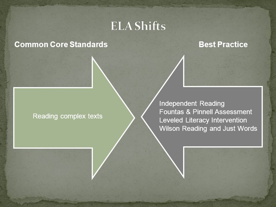 ELA Shifts Common Core Standards Best Practice Independent Reading