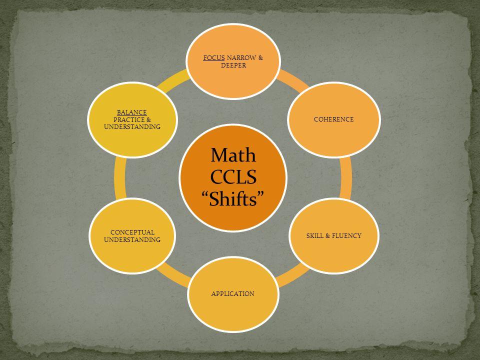 Math CCLS Shifts FOCUS NARROW & DEEPER. COHERENCE. SKILL & FLUENCY. APPLICATION. CONCEPTUAL UNDERSTANDING.