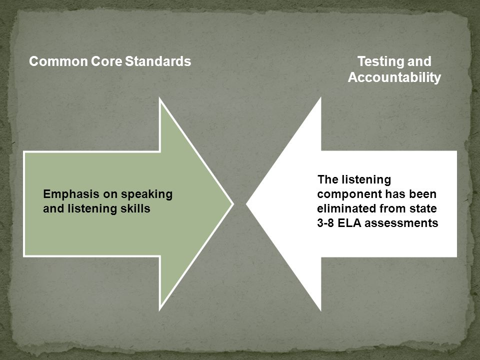 Testing and Accountability