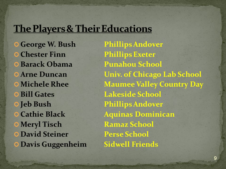 The Players & Their Educations
