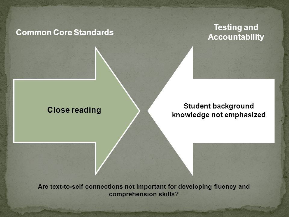 Testing and Accountability Student background knowledge not emphasized