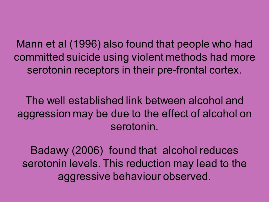 Mann et al (1996) also found that people who had committed suicide using violent methods had more serotonin receptors in their pre-frontal cortex.