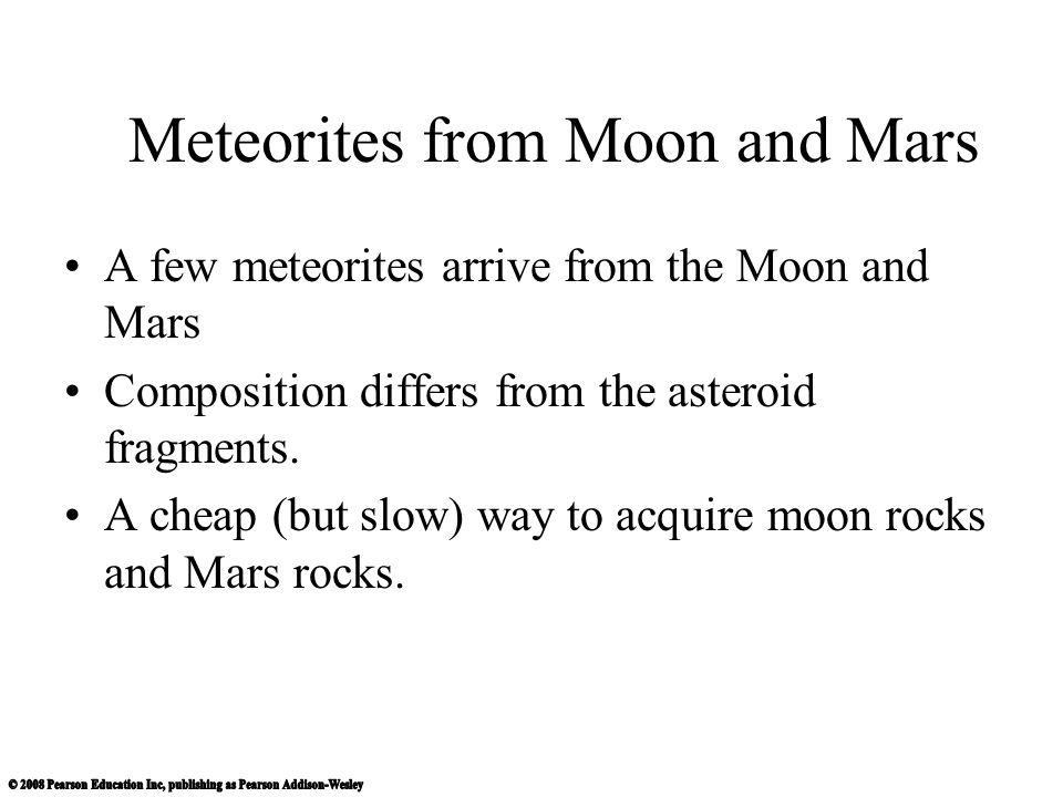 Meteorites from Moon and Mars