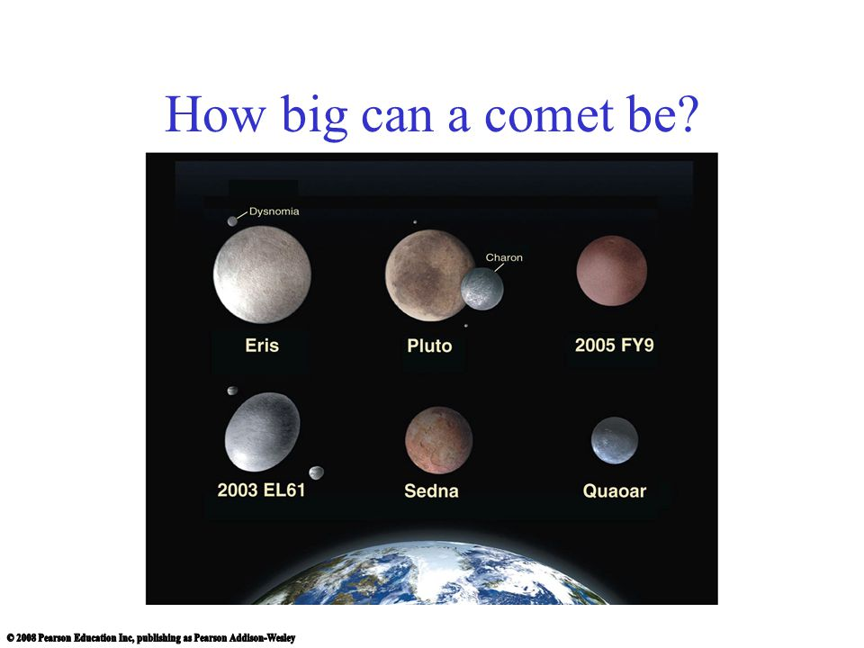 How big can a comet be