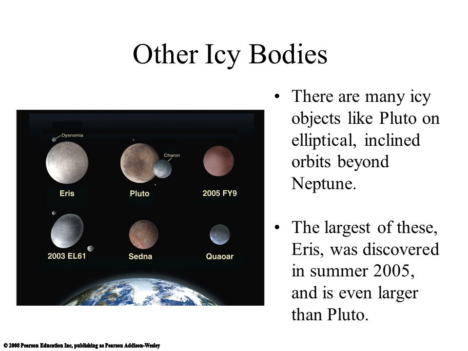 Other Icy Bodies There are many icy objects like Pluto on elliptical, inclined orbits beyond Neptune.