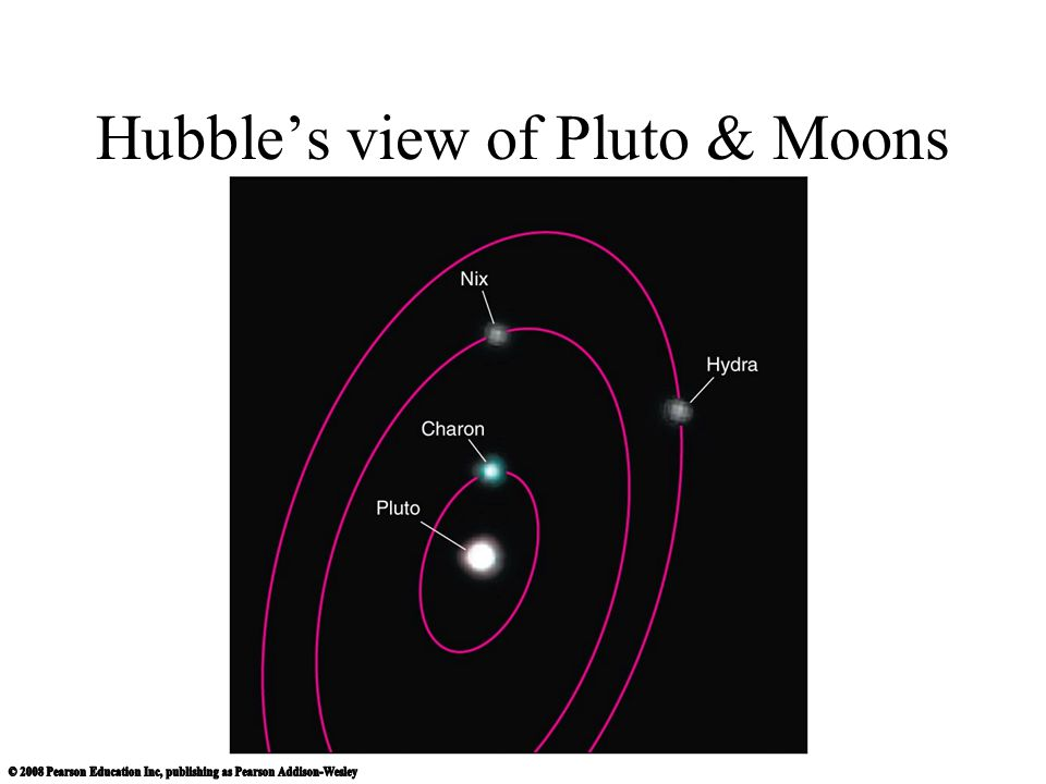Hubble's view of Pluto & Moons