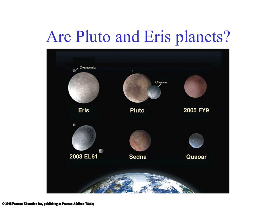 Are Pluto and Eris planets