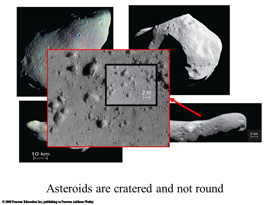 Asteroids are cratered and not round