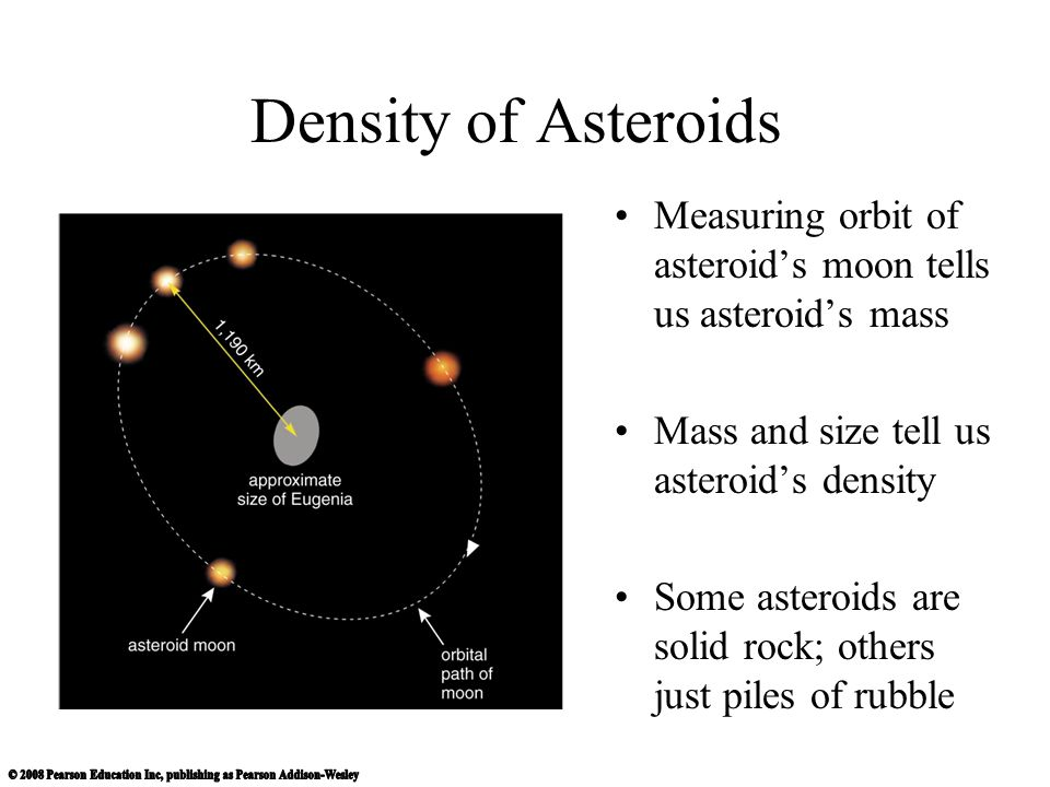 Density of Asteroids Measuring orbit of asteroid's moon tells us asteroid's mass. Mass and size tell us asteroid's density.