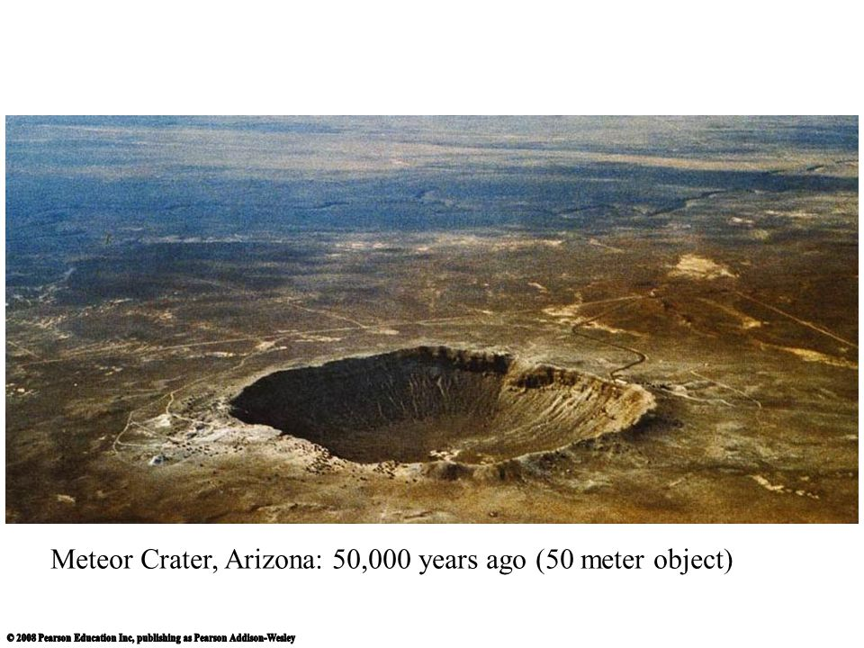 Meteor Crater, Arizona: 50,000 years ago (50 meter object)