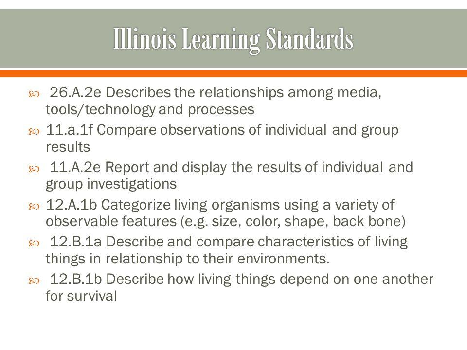 Illinois Learning Standards