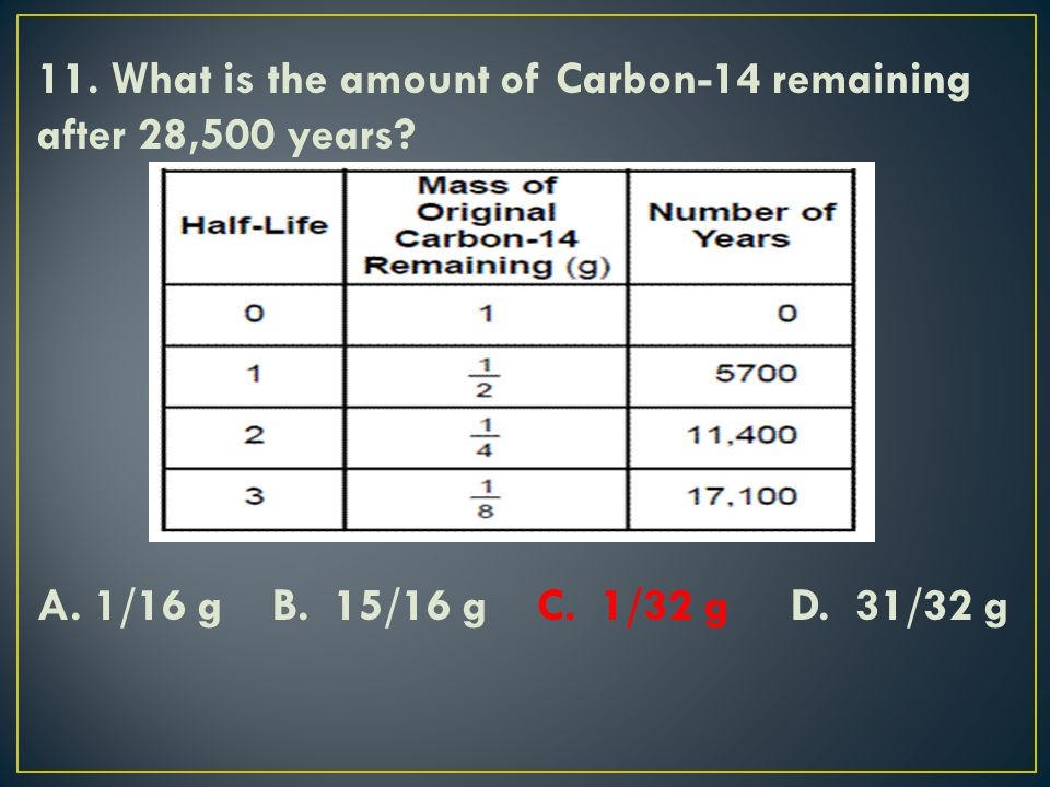 11. What is the amount of Carbon-14 remaining after 28,500 years. A