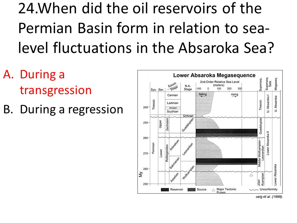 24.When did the oil reservoirs of the Permian Basin form in relation to sea-level fluctuations in the Absaroka Sea