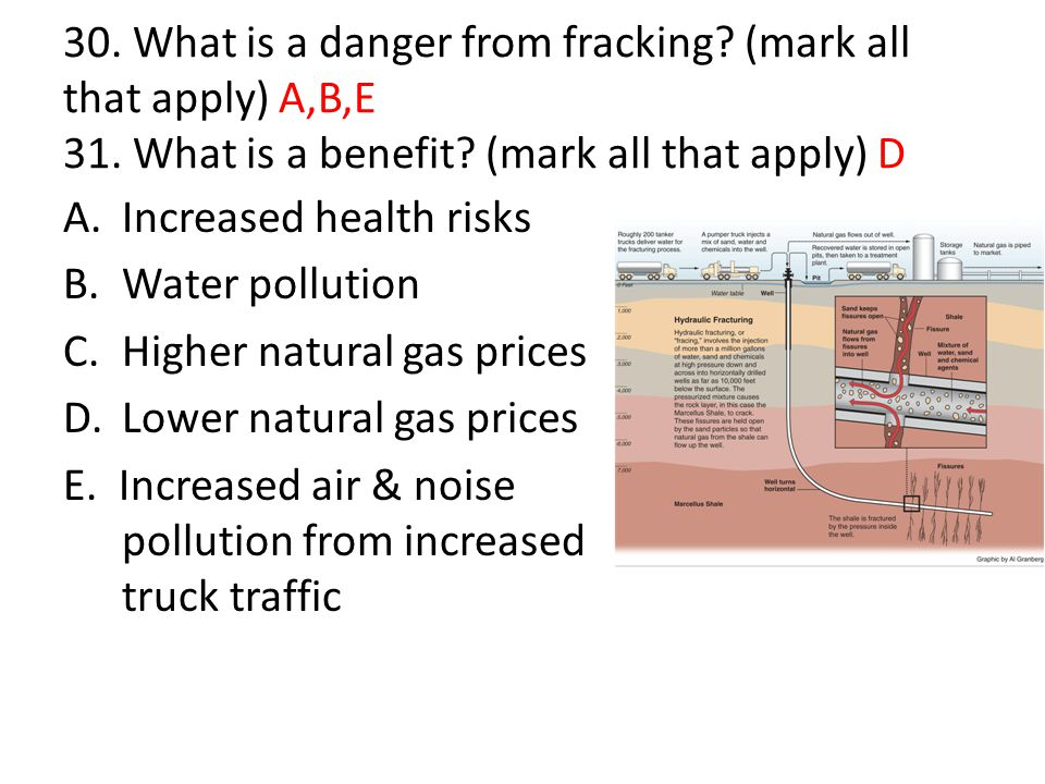 30. What is a danger from fracking. (mark all that apply) A,B,E 31