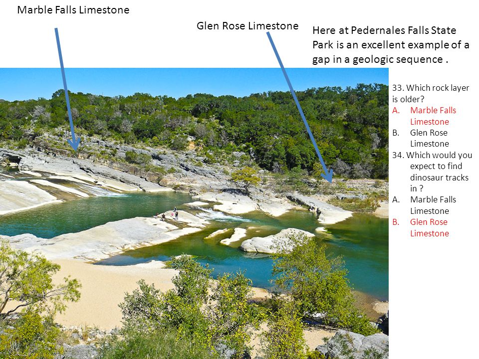 Marble Falls Limestone Glen Rose Limestone