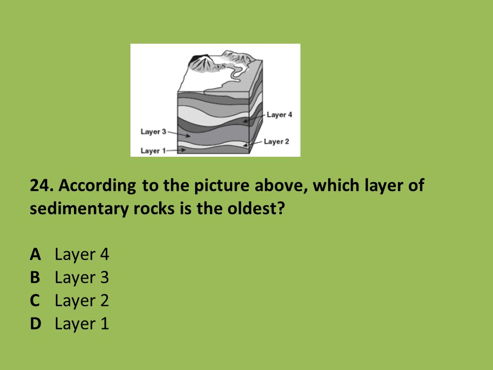 24. According to the picture above, which layer of sedimentary rocks is the oldest.