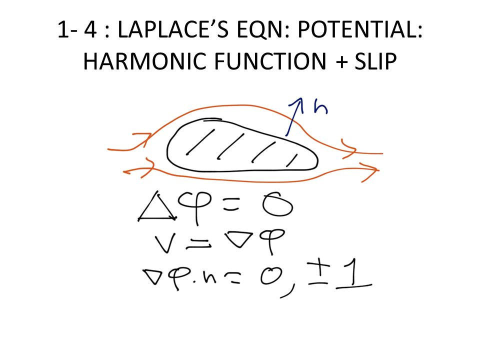 1- 4 : LAPLACE'S EQN: POTENTIAL: HARMONIC FUNCTION + SLIP