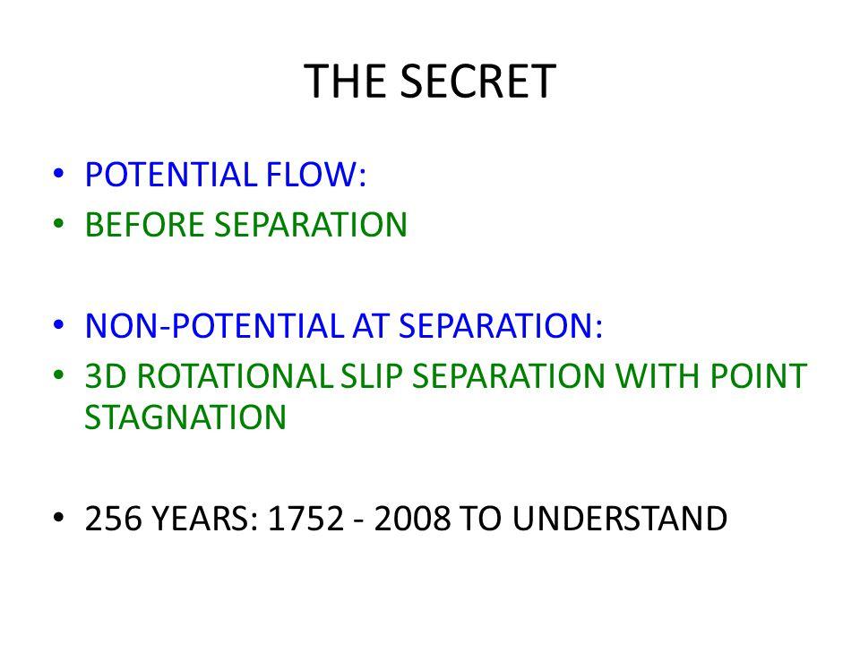 THE SECRET POTENTIAL FLOW: BEFORE SEPARATION