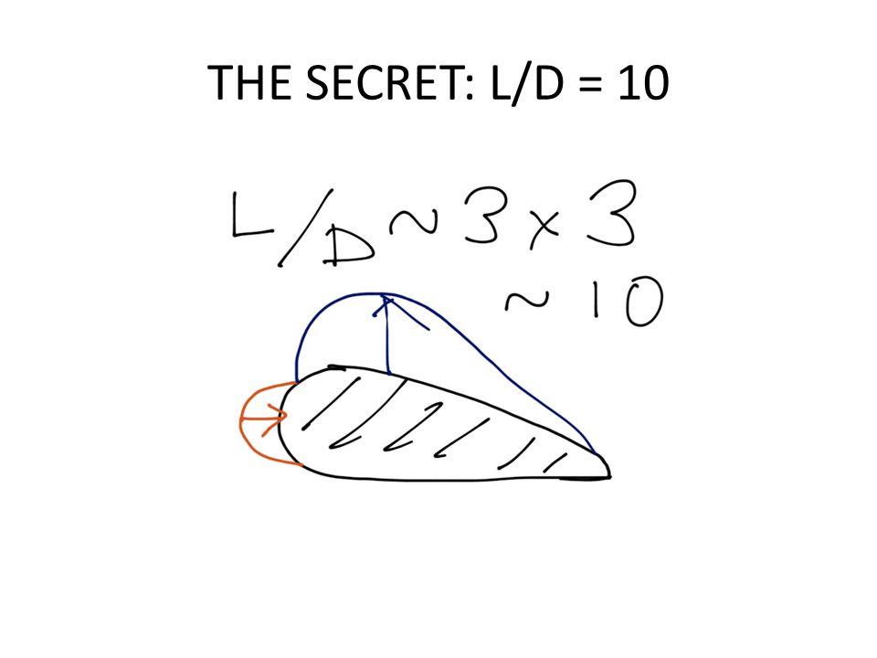THE SECRET: L/D = 10