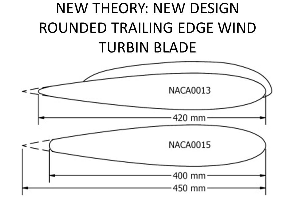 NEW THEORY: NEW DESIGN ROUNDED TRAILING EDGE WIND TURBIN BLADE
