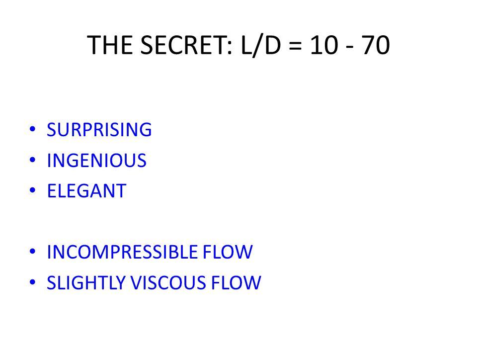 THE SECRET: L/D = 10 - 70 SURPRISING INGENIOUS ELEGANT