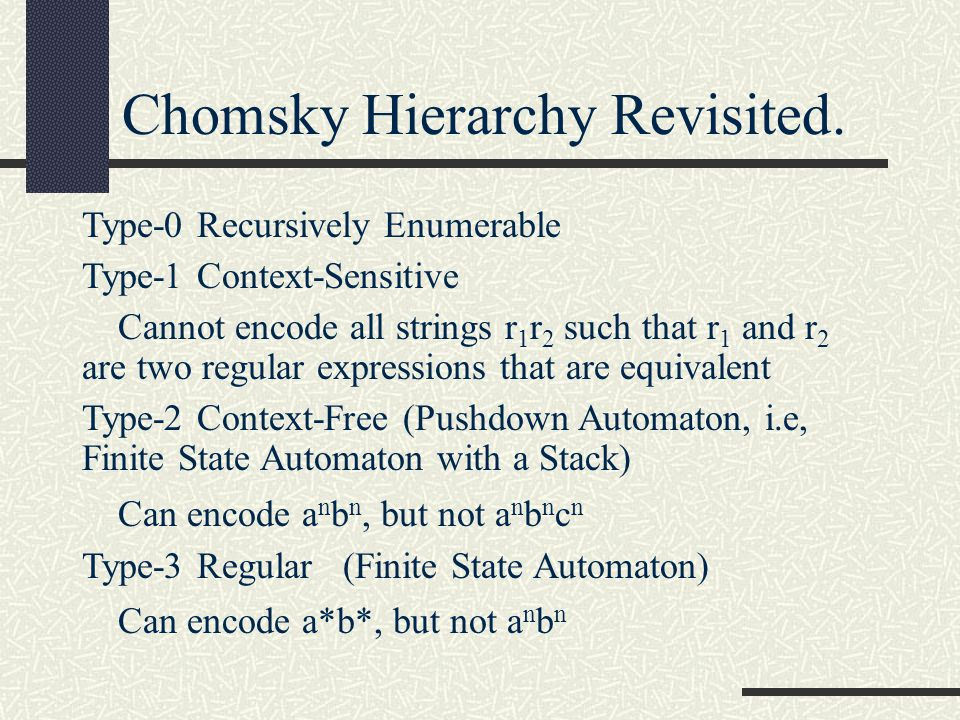 Chomsky Hierarchy Revisited.
