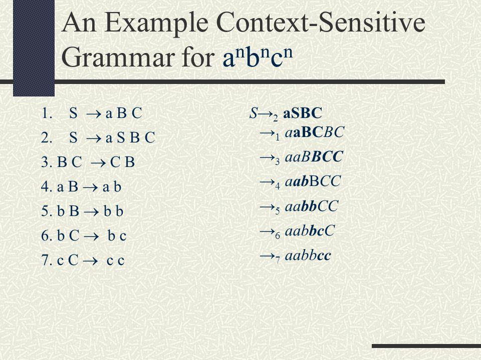 An Example Context-Sensitive Grammar for anbncn