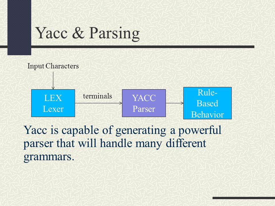 Yacc & Parsing Yacc is capable of generating a powerful parser that will handle many different grammars.