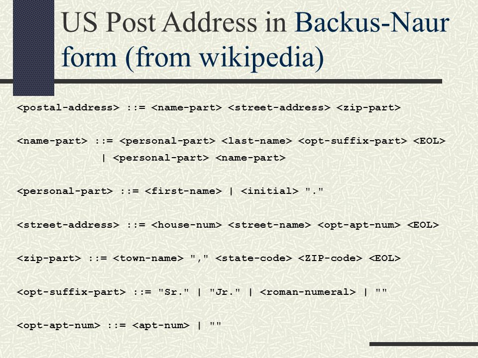 US Post Address in Backus-Naur form (from wikipedia)