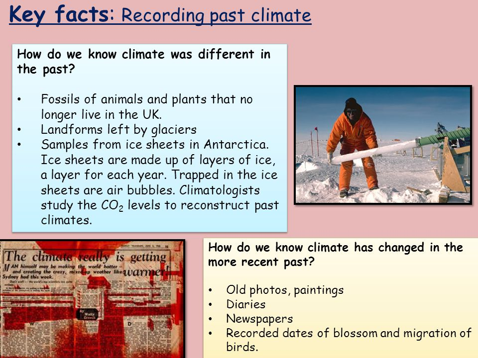 Key facts: Recording past climate