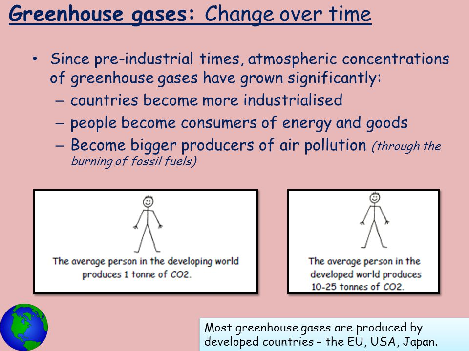 Greenhouse gases: Change over time