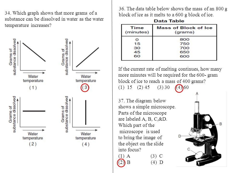 36. The data table below shows the mass of an 800 g