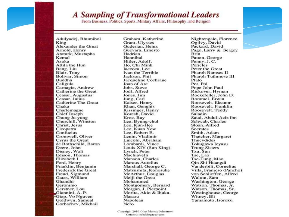 Here is a sample of transformational leaders….many you know about…