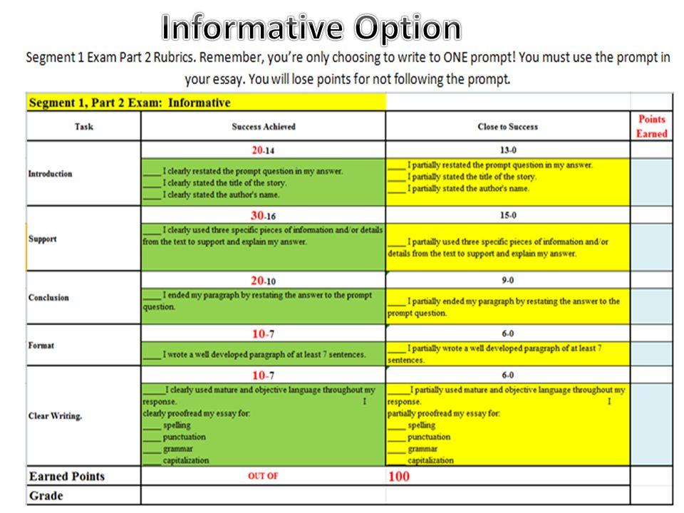 Informative Option