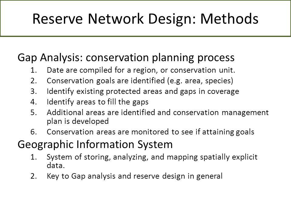 Reserve Network Design: Methods