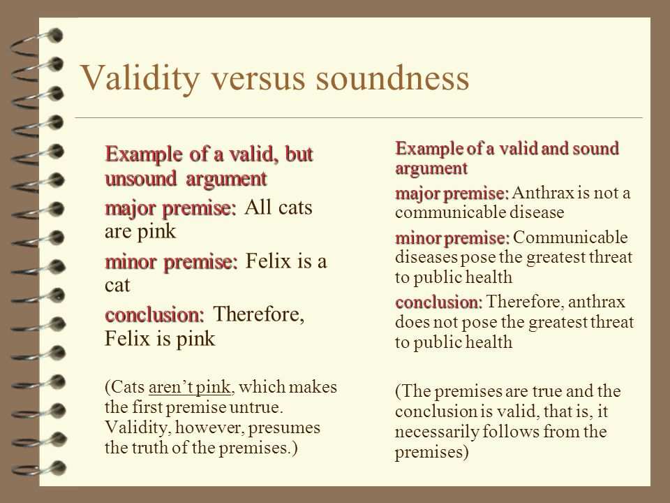 Validity versus soundness