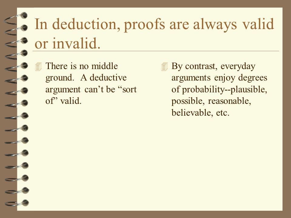 In deduction, proofs are always valid or invalid.