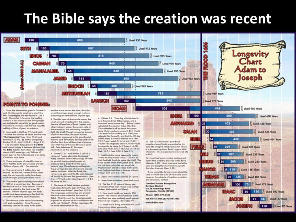 The Bible says the creation was recent