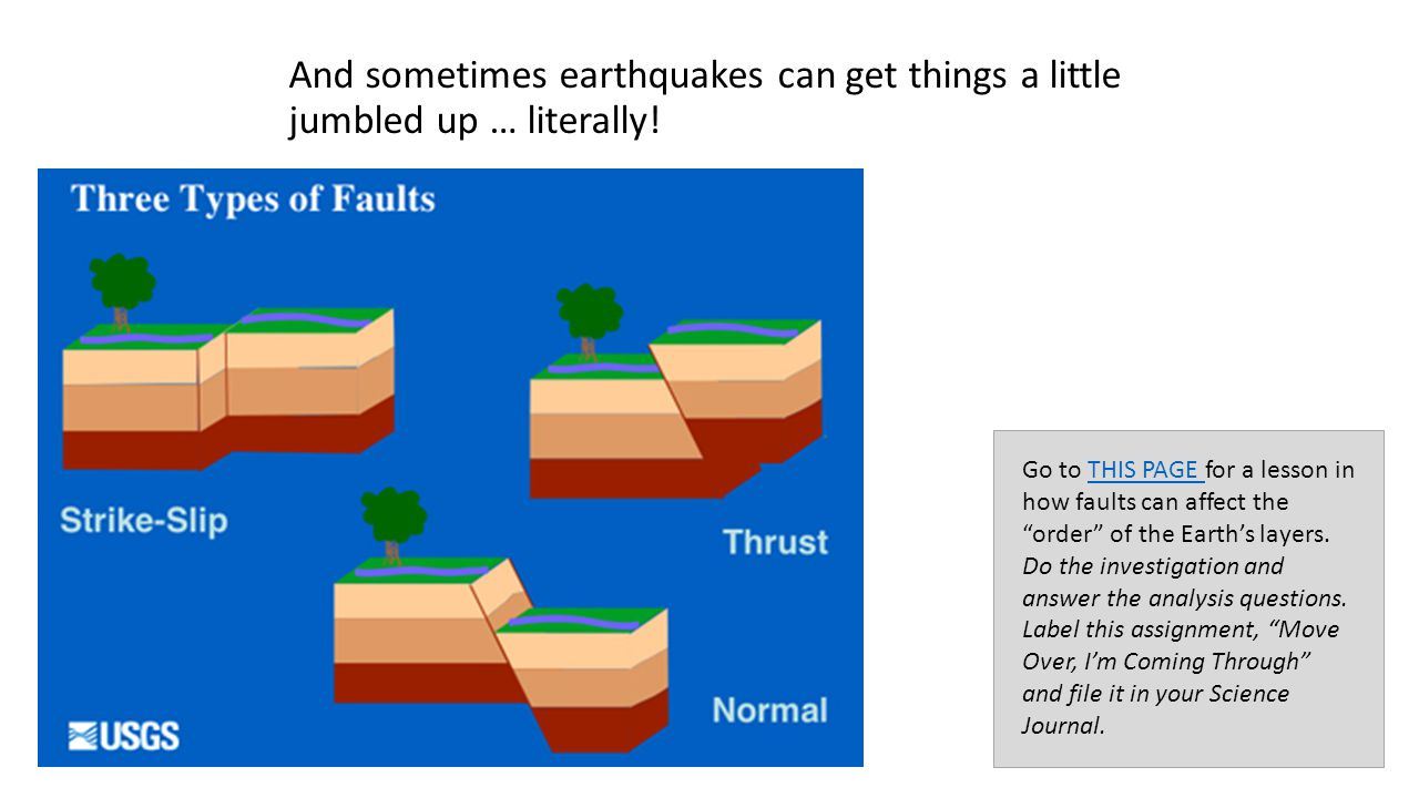The Element of Earthquakes