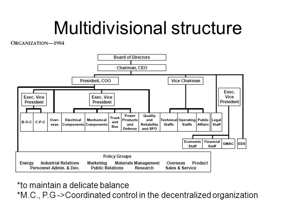 Multidivisional structure