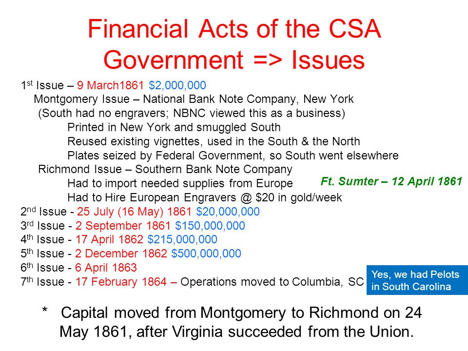 Financial Acts of the CSA Government => Issues