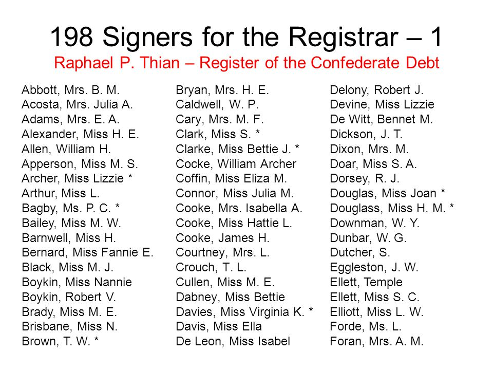 198 Signers for the Registrar – 1 Raphael P